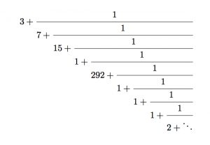 A continued fraction approximation of Pi: [3; 7, 15, 1, 292, 1, 1, 2, ...] (Source)
